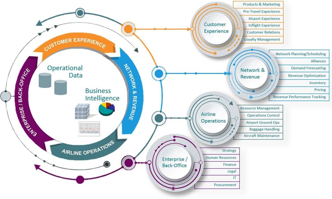 innovation_platform-2.jpg